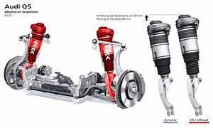 Avis Audi Q5 : vos avis audi q5 ii 2017 ~ Melissatoandfro.com Idées de Décoration