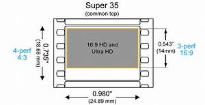 What Is The 35mm Equivalent And Why Is It Confusing