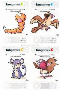 Weedle, Pidgey, Ratata, and Spearow by gummibaehr on ...