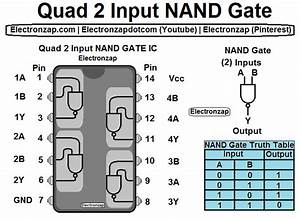 Quad 2 Input Nand Gate Diagram  Some Integrated Circuits Are Multiple Digital Logic Gates For