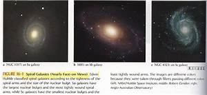 Sc galaxies have loosely wound arms and small nuclear ...