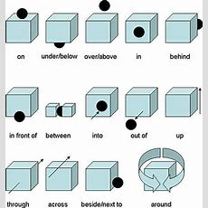 Basic English Practise Prepositions Of Place
