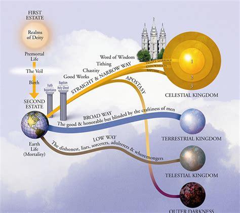 strangest beliefs   afterlife    world