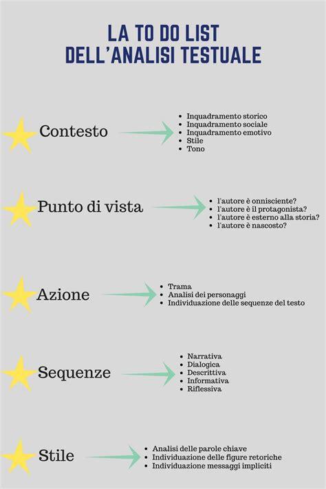 schema testo narrativo schemi pro memoria per l analisi testo narrativo