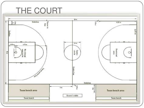 basketball measurements equipments and measurements in basketball