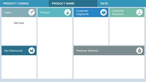 product canvas template fppt