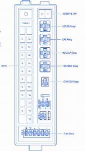 Fuse Box Diagram 96 Lexus Gs300