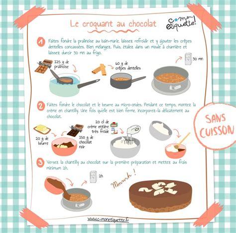 les recettes de cuisine les 25 meilleures idées de la catégorie recettes pour