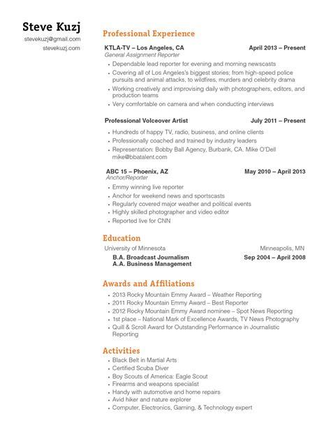 Resume Hosting by Resume Steve Kuzj
