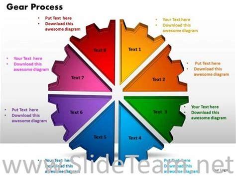 business gear flow process chart powerpoint diagram