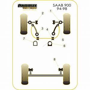 Powerflex Front Anti Roll Bar Drop Link Bush Saab 900