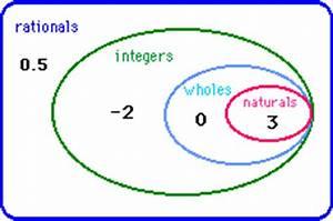 Math Forum - Ask Dr. Math