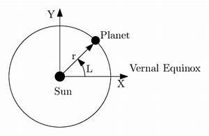 Entfernung Erde Sonne Berechnen : kreisf rmige planetenbahn ~ Themetempest.com Abrechnung
