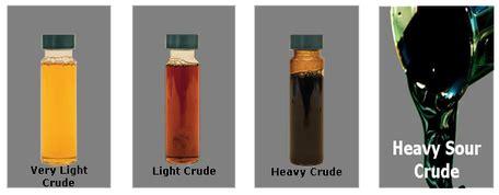 light sweet crude different type of crude benchmarks petroleumroughnecks