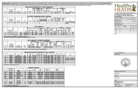 mechanical equipments list sample set 4 design drawings and specifications for