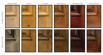 kitchen interior colors 28 kitchen stain colors kitchen cabinet wood stain colors the interior design kitchen