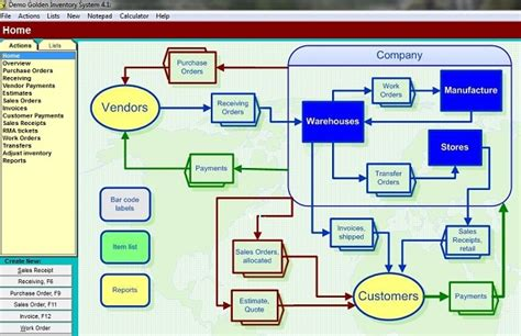 inventory software systems inventory software  small