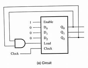 solved draw the circuit for a mod 10 counter also known With counter circuit