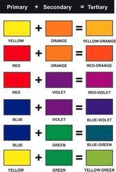 what colors make other colors tertiary colors colors next to each other on the color