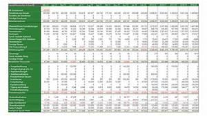 Liquidität Berechnen : unternehmensplanung liquidit tsplan finanzplan rentabilit tsplan ~ Themetempest.com Abrechnung