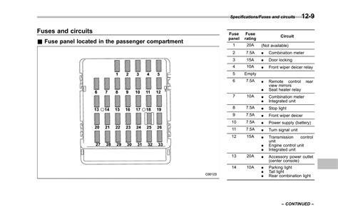 2013 Subaru Wrx Interior Wiring Diagram by 2015 Wrx Fuse Diagram Diagrams Catalogue