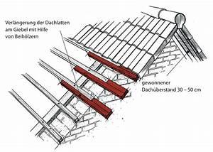 Ausladende Dächer schützen und geben dem Haus Geborgenheit