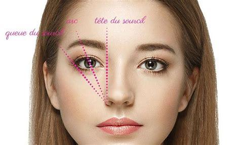 Traitement pour l'alopécie des sourcils et des cils Améliore ta Santé