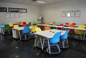 Image of: Researcher Recommend Feature Classroom Design Classroom Decorating Ideas To Create Your Own Classroom