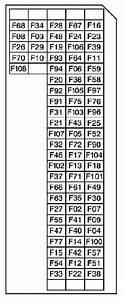 Renault Premium Dxi450 - Fuse Box Diagram