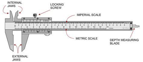 Diagram Of Vernier Caliper by The Vernier Caliper Manual Version