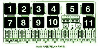 1996 Audi Fuse Box by Fuel Relay Page 2 Circuit Wiring Diagrams