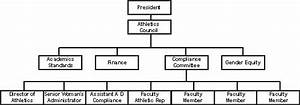 Athletics Policies And Procedures