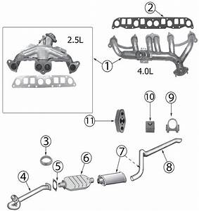 Wiring Diagram 2003 Jeep Liberty Sport  Jeep  Auto Wiring Diagram