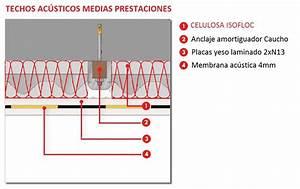 Aislamiento acustico Efic Habitat Aislamientos insuflados Aislamientos termicos