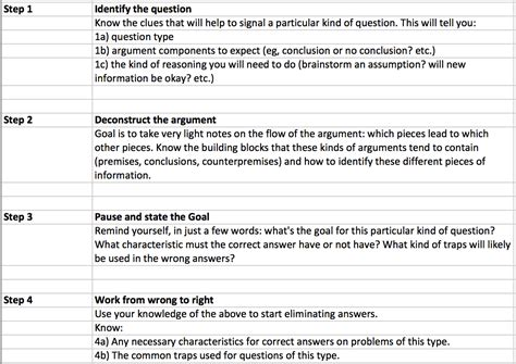 types of adjectives worksheet pdf spreadsheets
