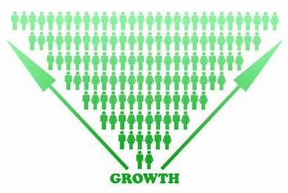 Growth Population Nashville Graph Growing Money Problem