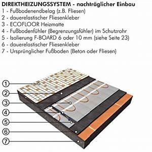 Nachträglicher Einbau Fußbodenheizung Kosten : ecofloor cm 100 w m einzelmatten heizmatte bodenf hler ~ Lizthompson.info Haus und Dekorationen