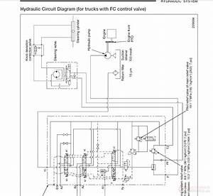 Cat Forklift Full Set Manual Dvd