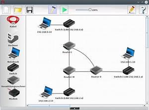 Router Mit Router Verbinden : inf schule vernetzung von rechnernetzen erkundung vernetzung mehrerer rechnernetze ~ Eleganceandgraceweddings.com Haus und Dekorationen
