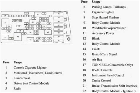 corvette fuse box diagrams