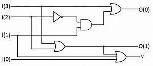 Diagram Of Priority Encoder