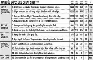 Printable Manual Exposure Chart For Iso 100 U20141600  Updated