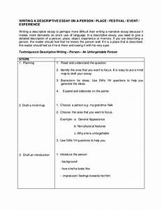 Write Descriptive Essay Techniques For Essay Writing Write  Write A Descriptive Essay On Your College Library Login Academic Writing Services Company also Proposal Essay Topic List  English Essay Websites