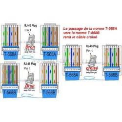 similiar cat6 wiring keywords pics photos rj45 wiring diagram on rj45 cat6 wiring diagram submited
