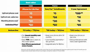 """More carrier updates: Sprint offers """"iPhone for Life ..."""