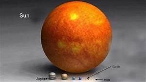 Figure No  35  Jupiter Compared To Saturn  Uranus  Neptune