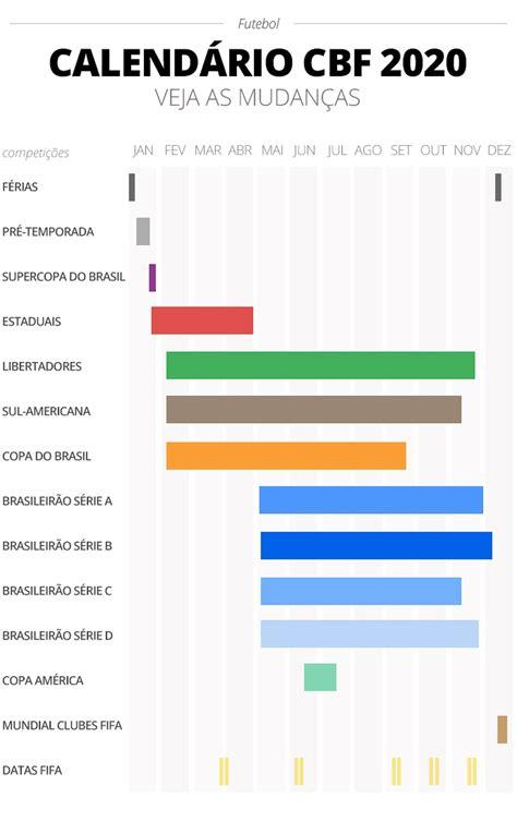 cbf divulga calendario de brasileirao em data