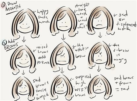 quick guide  drawing cartoon facial fab  forty