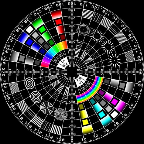 Test Pattern - digital fulldome test pattern