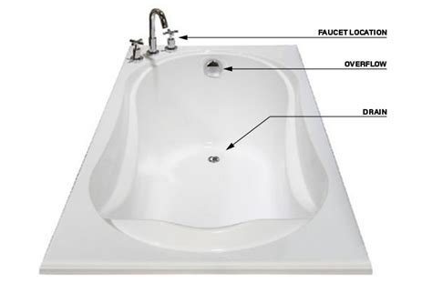 shower tub parts choosing a bathtub everything you need to rona